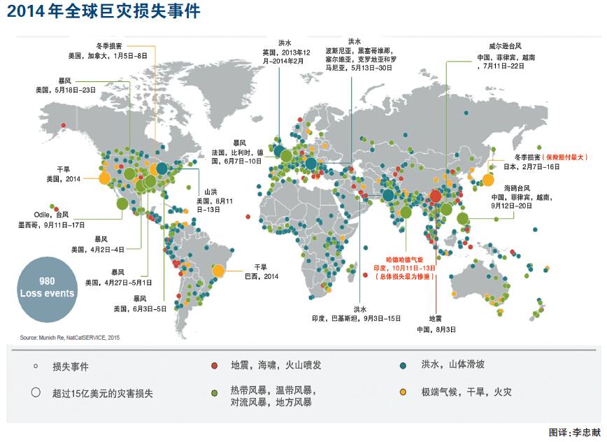 1900年中国地图