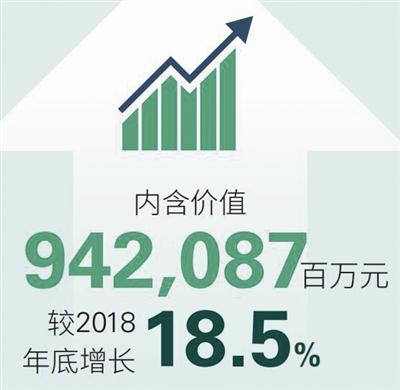 中国人寿新业务价值增长18.6%_保险超市_互联网保险