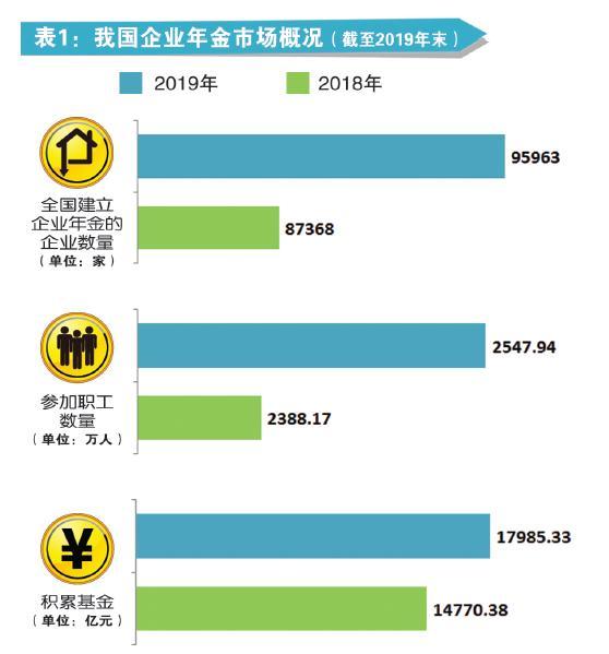 中国人寿金融研究院:2020年养老险行业竞争将加剧_保险超市_互联网保险