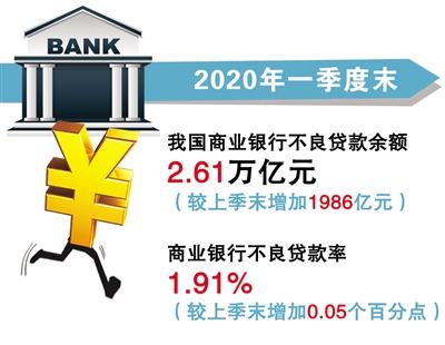 一季度末商业银行信贷资产质量总体平稳_保险超市_互联网保险