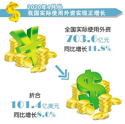 数读:4月我国实际使用外资实现正增长_保险超市_互联网保险