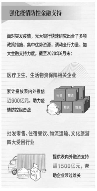 光大银行:为四大受困行业提供融资超1500亿