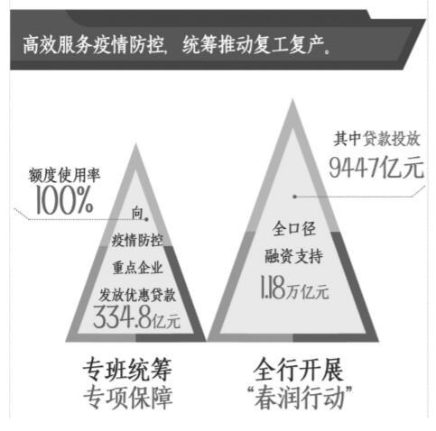 工商银行:小微金融增量扩面降成本_保险超市_互联网保险