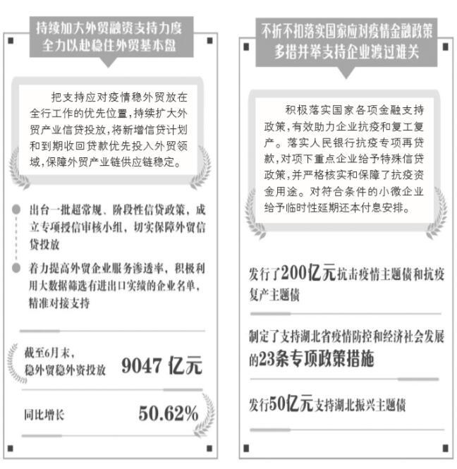 进出口银行:稳外贸稳外资贷款同比增长50.62%_保险超市_互联网保险