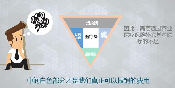 """大童保险产品研发团队以北京""""一老一小""""政策为例来进行解读。"""